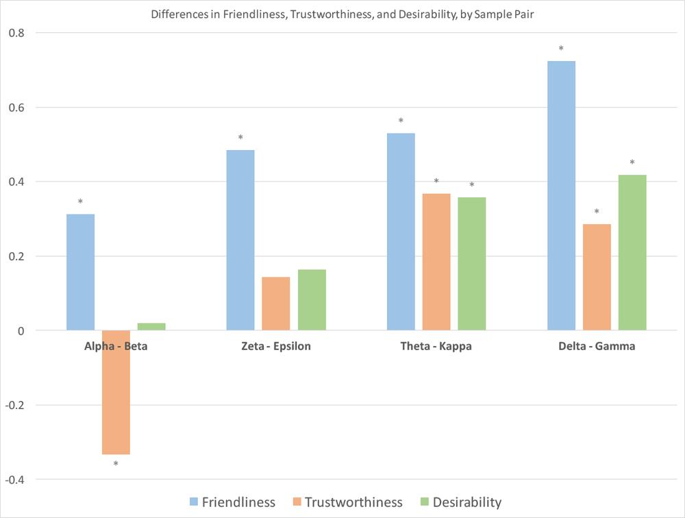 brand-voice-study-graph