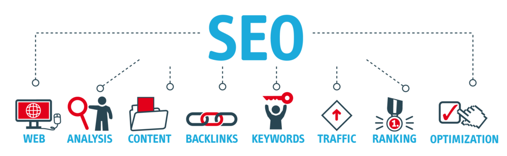 SEO agency for landscapers in Westchester, NY
