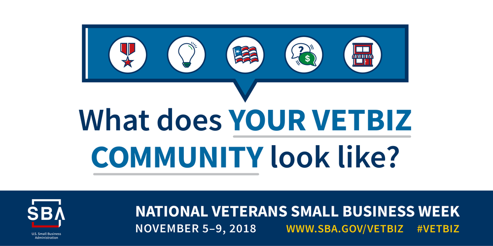 CTT-1308_National_Veterans_Small_Business_Week_SocialMediaPost.png