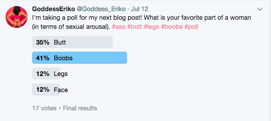 One follower also voted for feet after the poll closed.