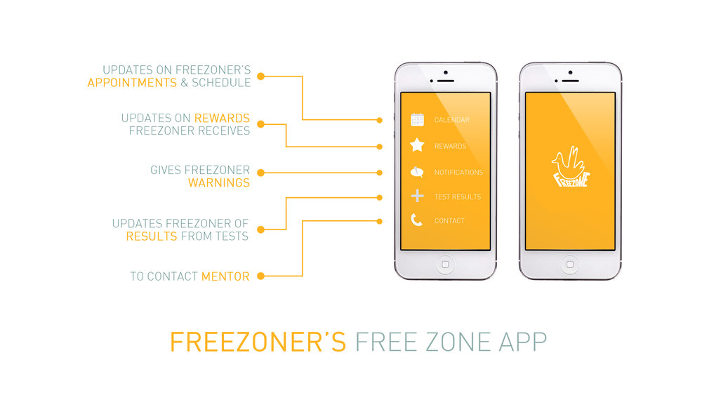 Freezoner's App.jpg