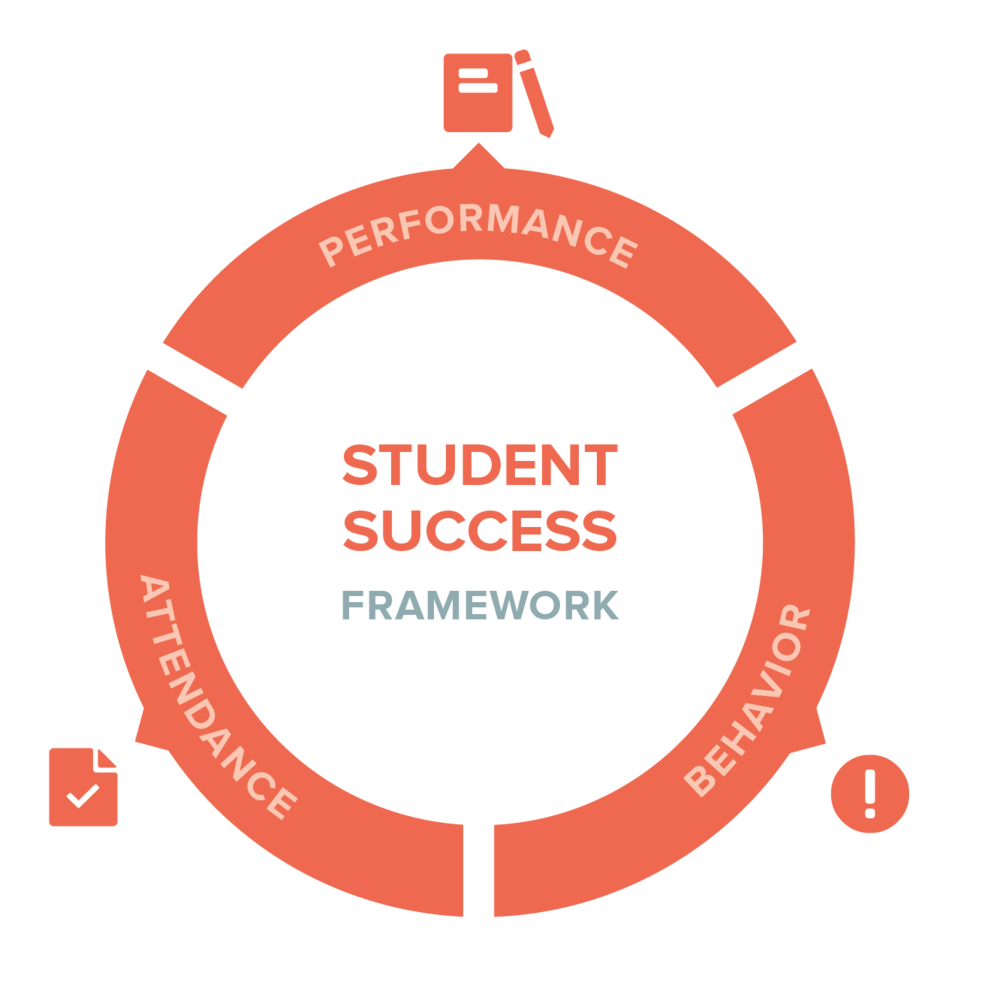 Framework_StudentSuccess.png
