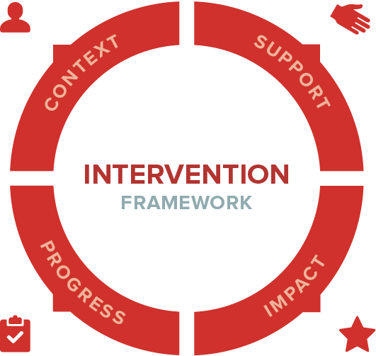 framework_intervention.png