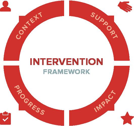framework_intervention.png
