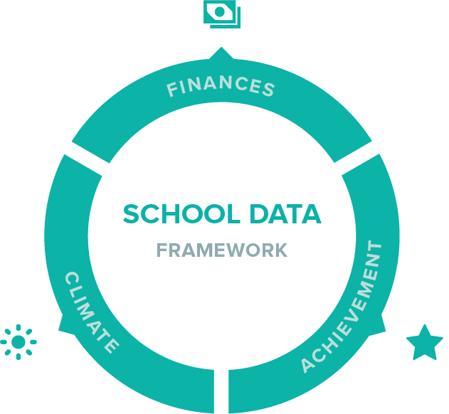 Framework _School Data.png