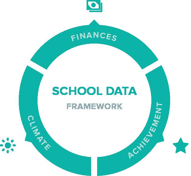 Framework _School Data.png