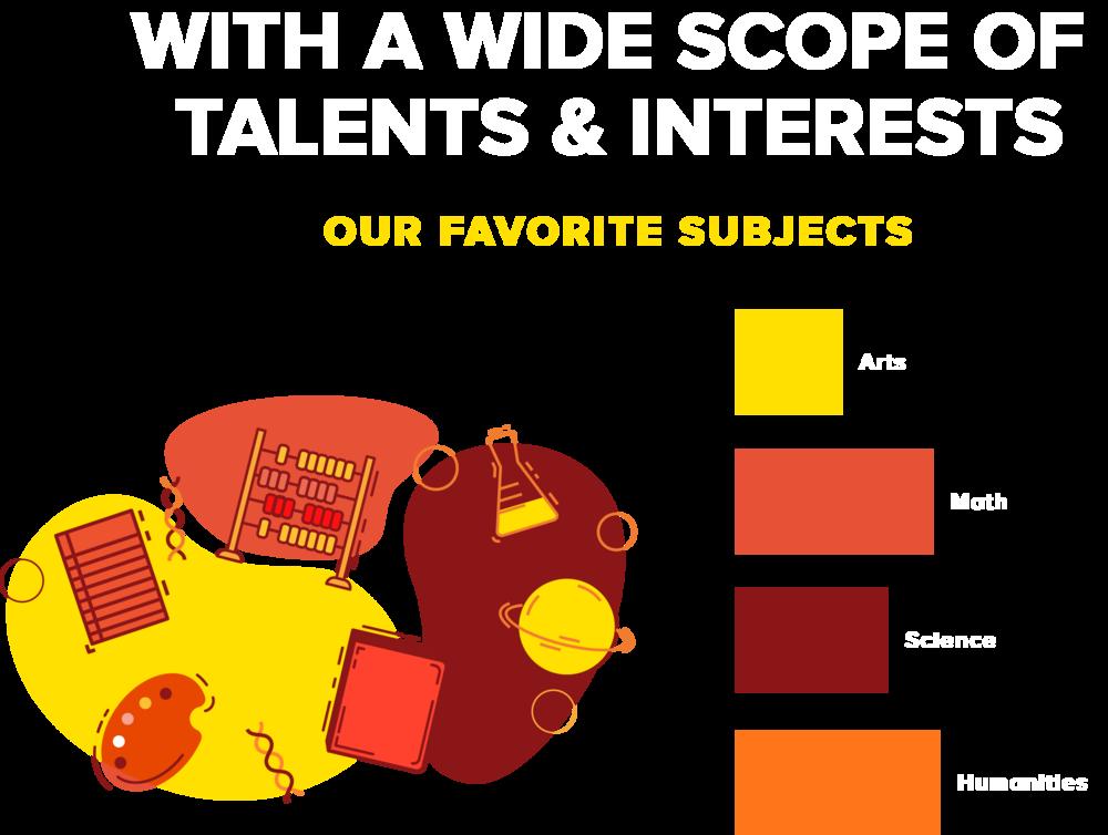 Interests@2x.png