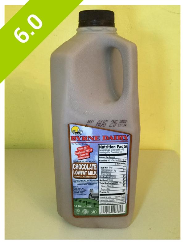 Chocolate Milk Reviews Chocolate Milk Reviews