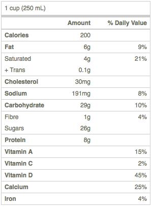 Organic Meadow Chocolate Milk Ingredients
