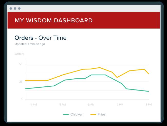 Wisdom-01_orders.png