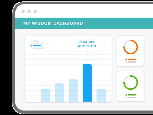 Wisdom-Dashboard.png