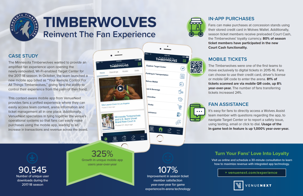 VN-Timberwolf-Infographic.png