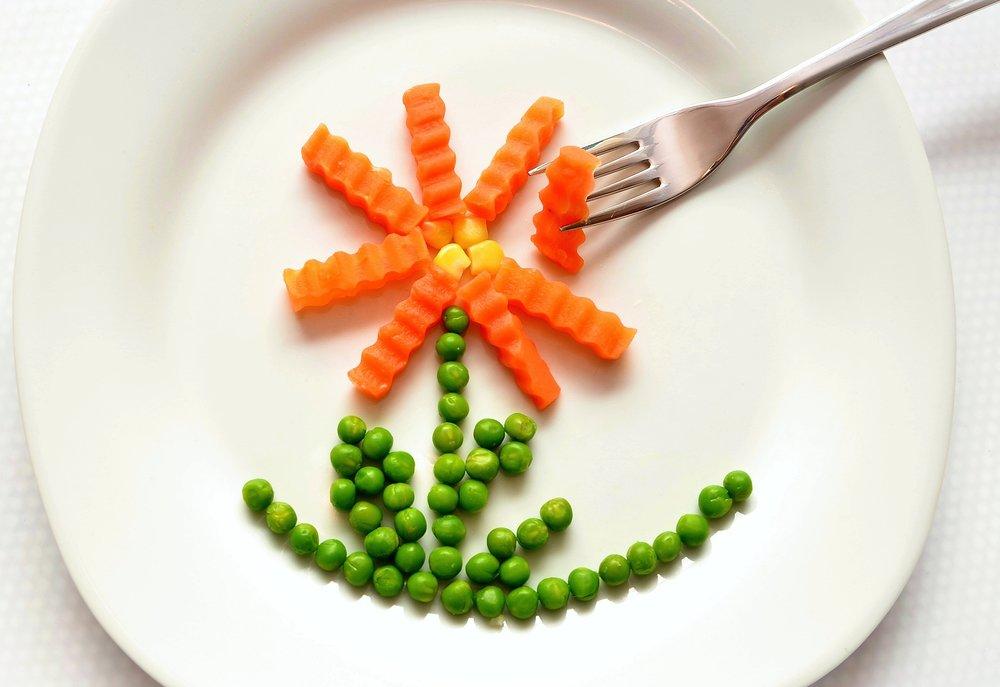 Nutrition in Primary schools in London