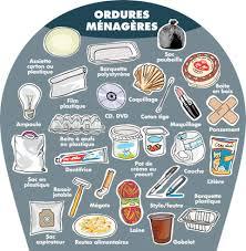 ordures ménagères 2.jpg