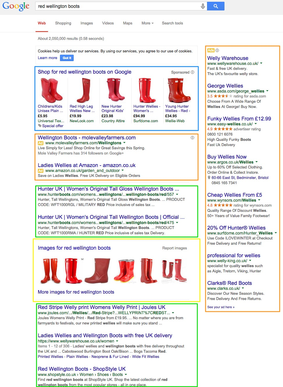 Image 2: Google's search results pages offer various ways to promote products and services.
