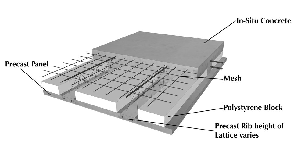 The elements of the Cobute precast slab system