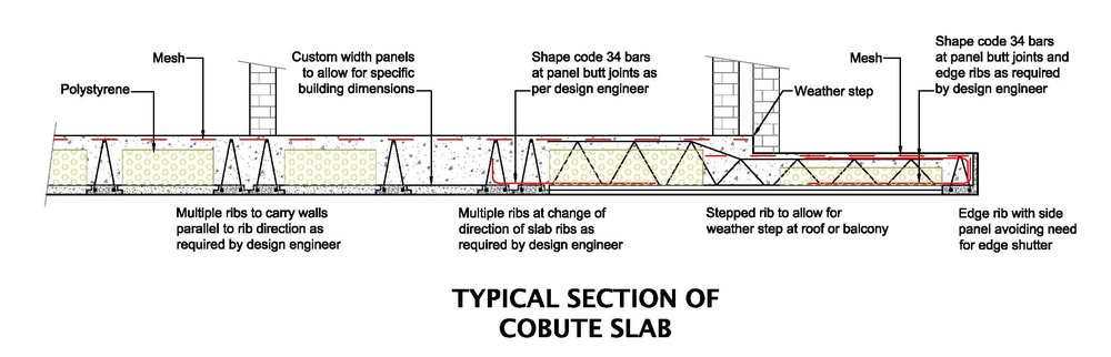 Typical Section of Cobute slab -Click to enlarge