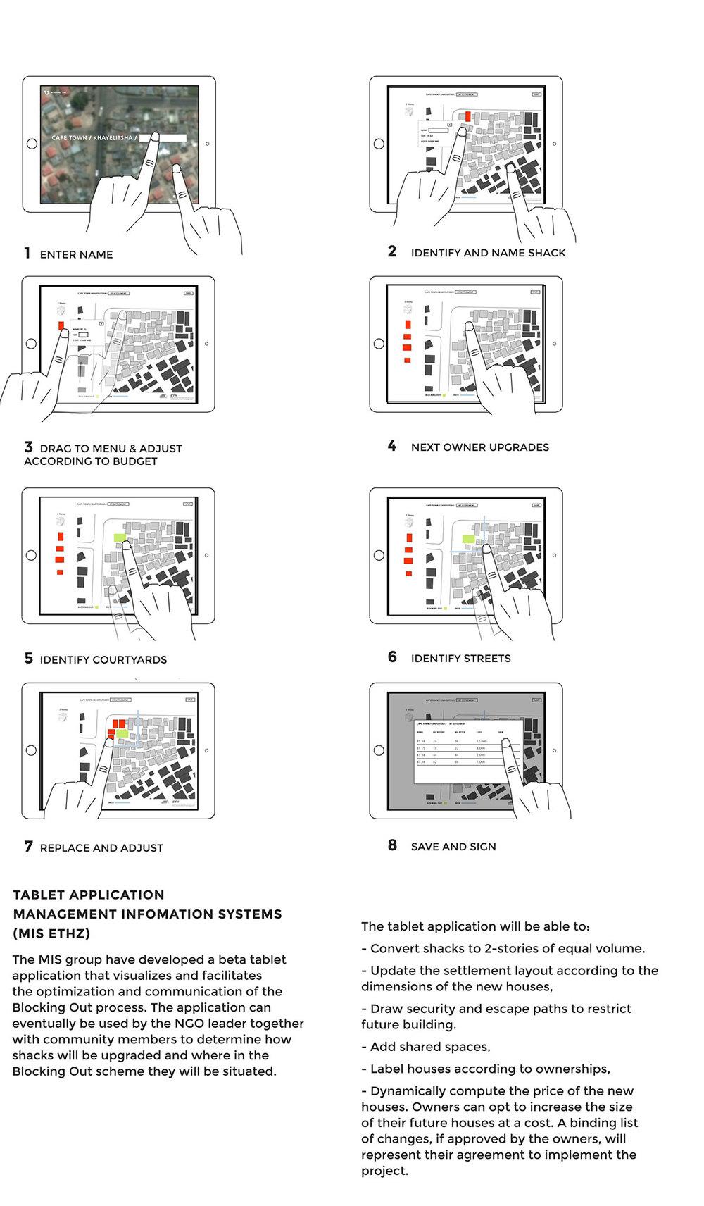 Digital Masterplanning App