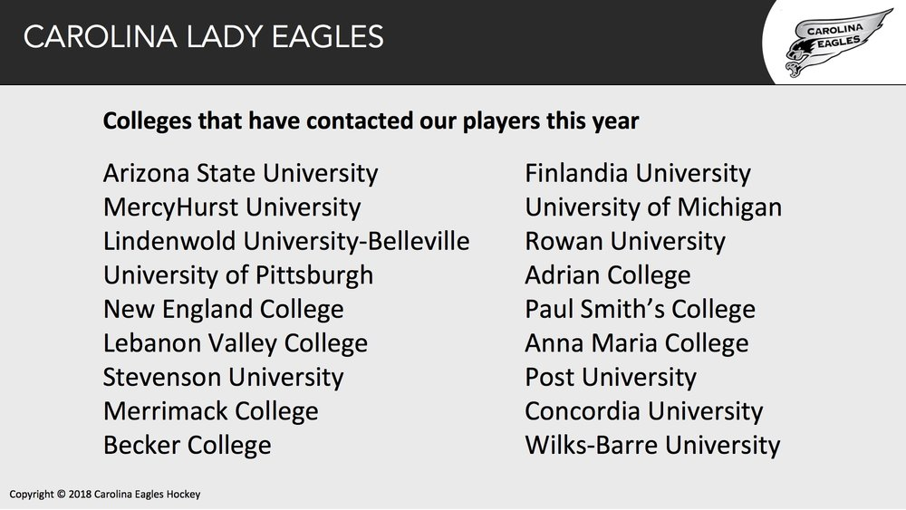 Here is a list of schools that have contact our players this year. Every graduating player has the option to play college hockey next year.