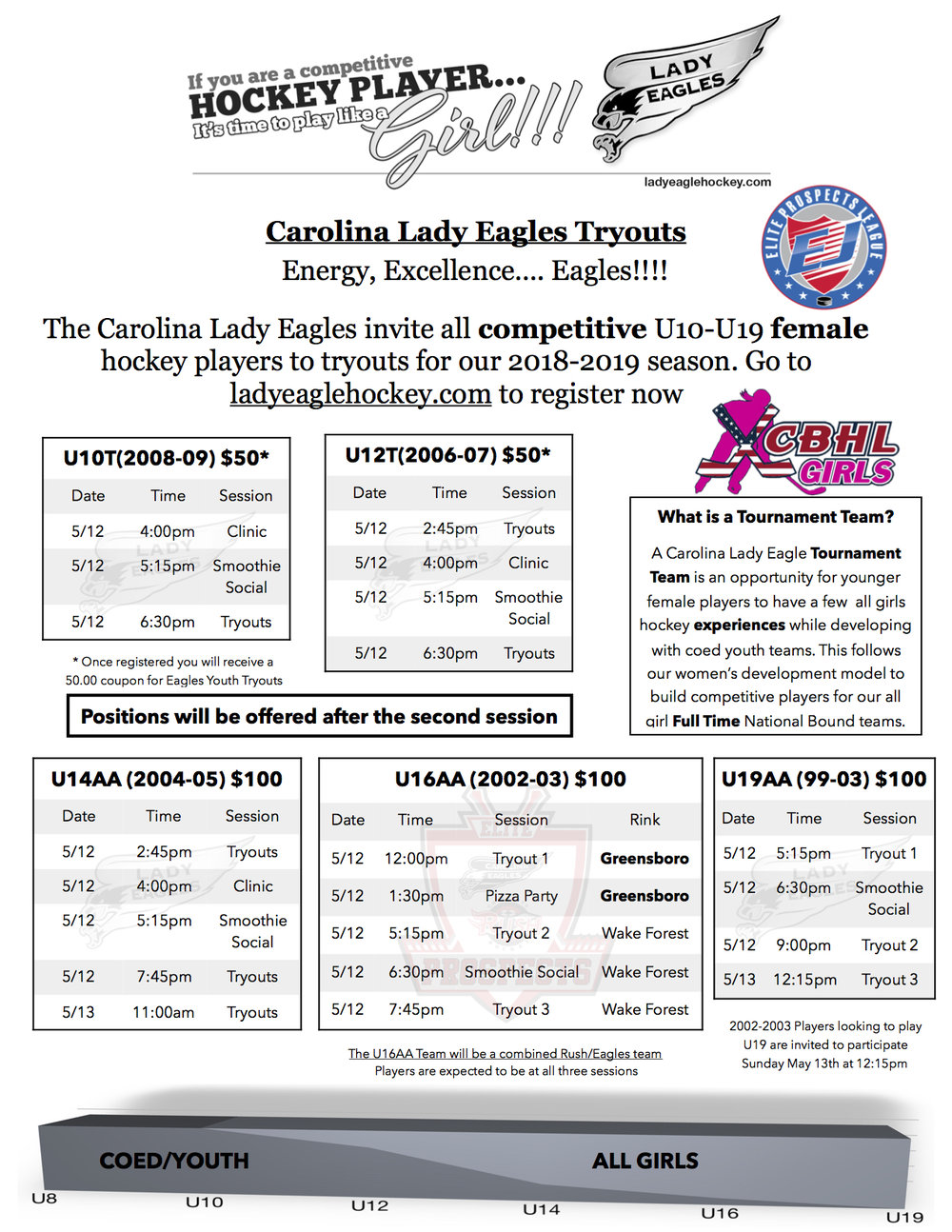 We have the most fun tryouts of anyone in the area .... so are you Ready to signup?.....  Click here to register  now.  Becoming a Lady Eagle is the best gift to give your mom on Mothers Day!!