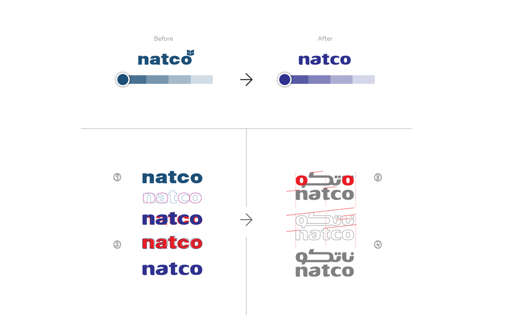 natco-for-arsel-website-02.png