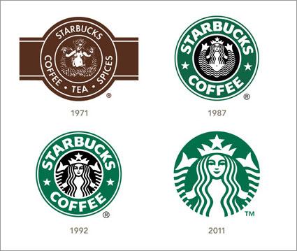 Starbucks-Logo-History.jpg