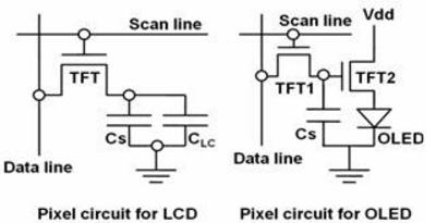 active matrix nverpix OLED vs LED at bakdesigns.co