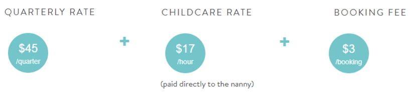 Date night babysitter Orange County Spilt Milk Nannies pricing