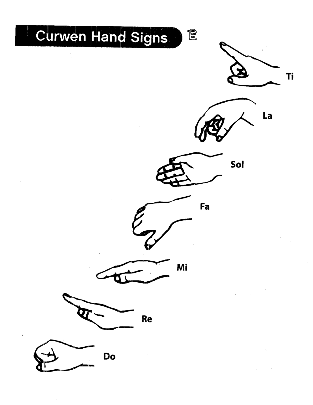 Curwen Hand Signs.png