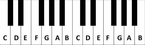 draw on your folder-in pencil  rectangle, lines for keys, sets of 2 black keys, sets of 3