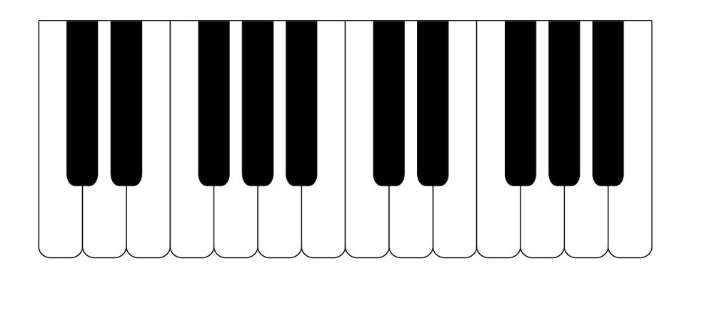 keys, chords, rhythms, rhythm pattern