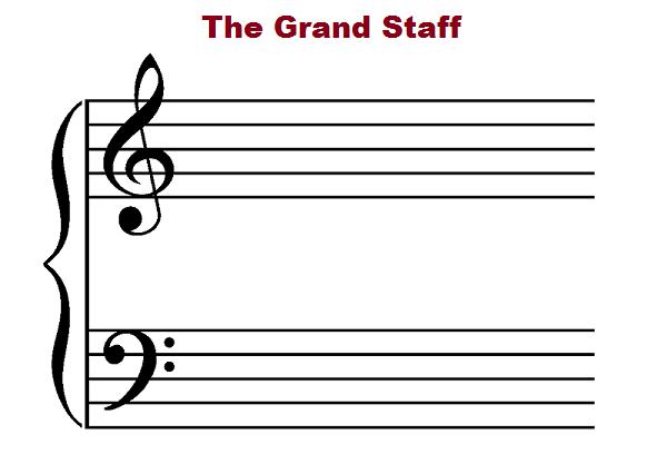 Grand-Staff.png