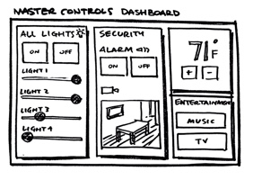 Master controls
