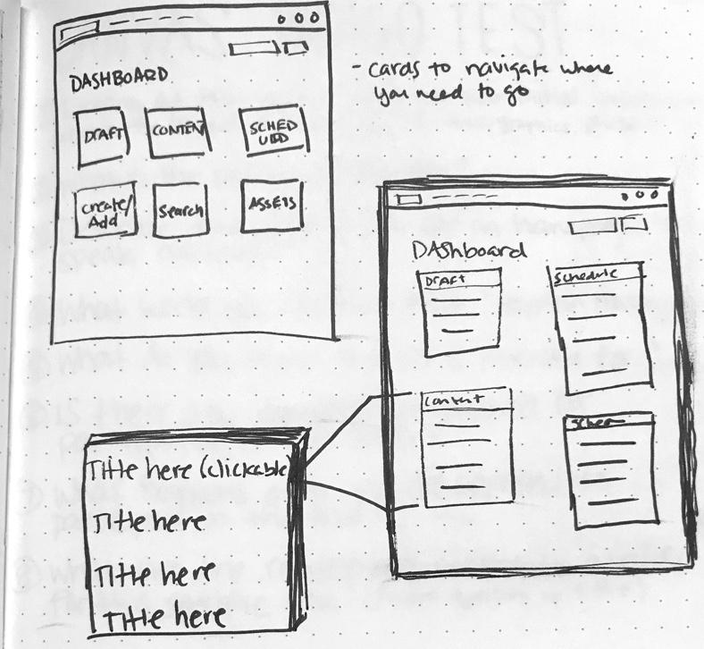 dashboard_sketch1.jpg