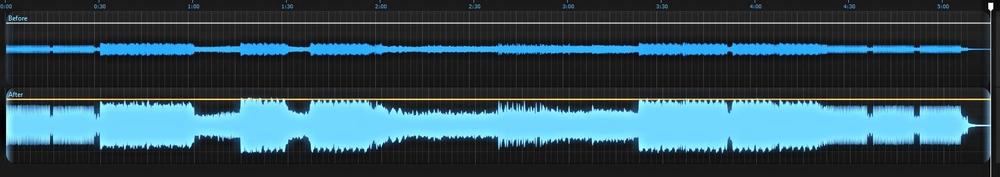 Before & After Puregold Mastering