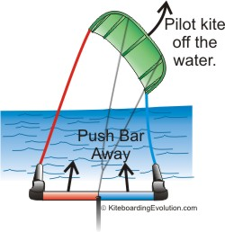 Top tips Kite Control - How to relaunch your kite from the water