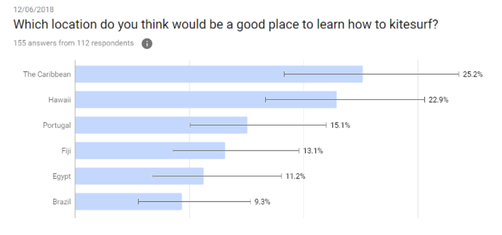 Kitesurf Portugal survey 2018.png