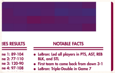 The last 4 minutes of Game 7 were ominously tied until Kyrie's three tilted the game in the Cavs' favor.