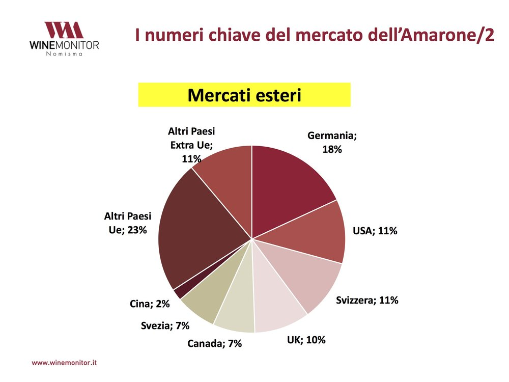 Amarone Key Facts 2017 #2.jpg