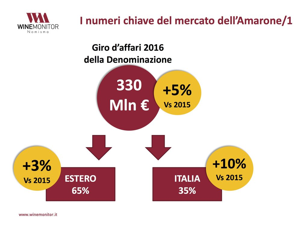 Amarone Key Facts 2017 #1.jpg