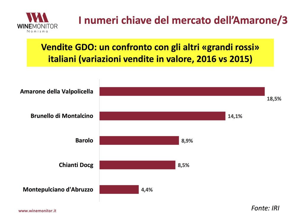 Amarone Key Facts 2017 #3.jpg