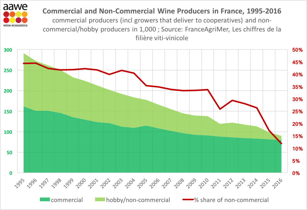 AAWE - winery disappearance in France.png