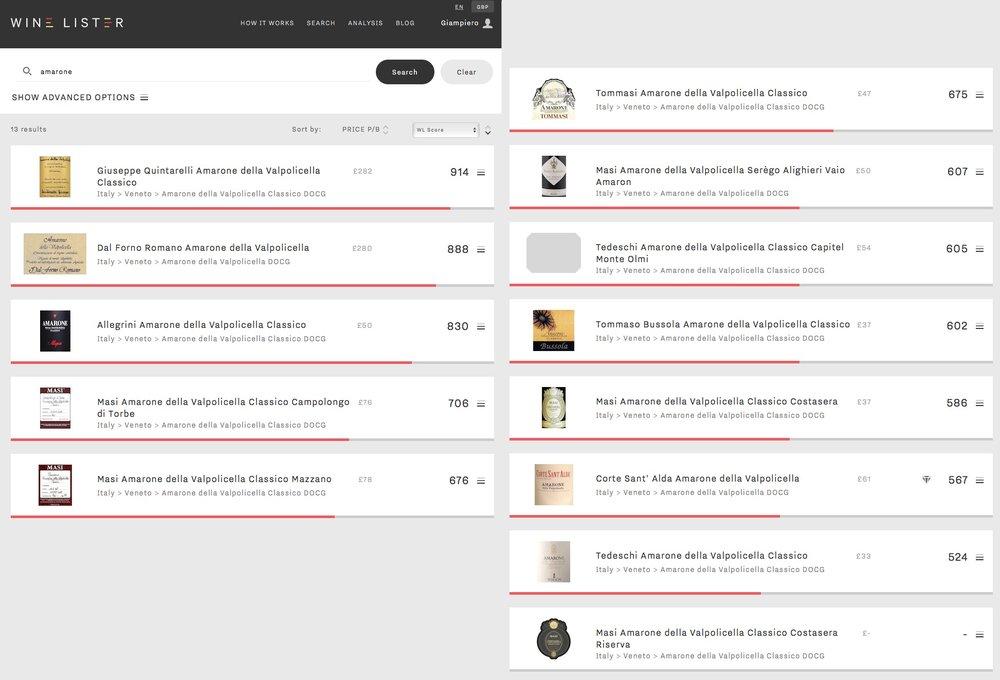 Il ranking dell'Amarone estratto da Wine Lister (clicca per ingrandire)