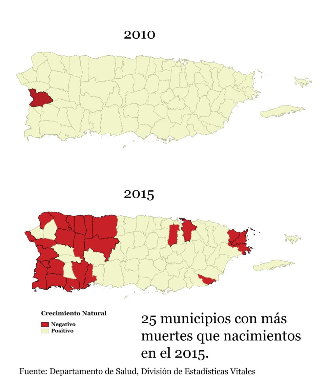 Municipios con más muertes que nacimientos en el año 2010 y el año 2015.