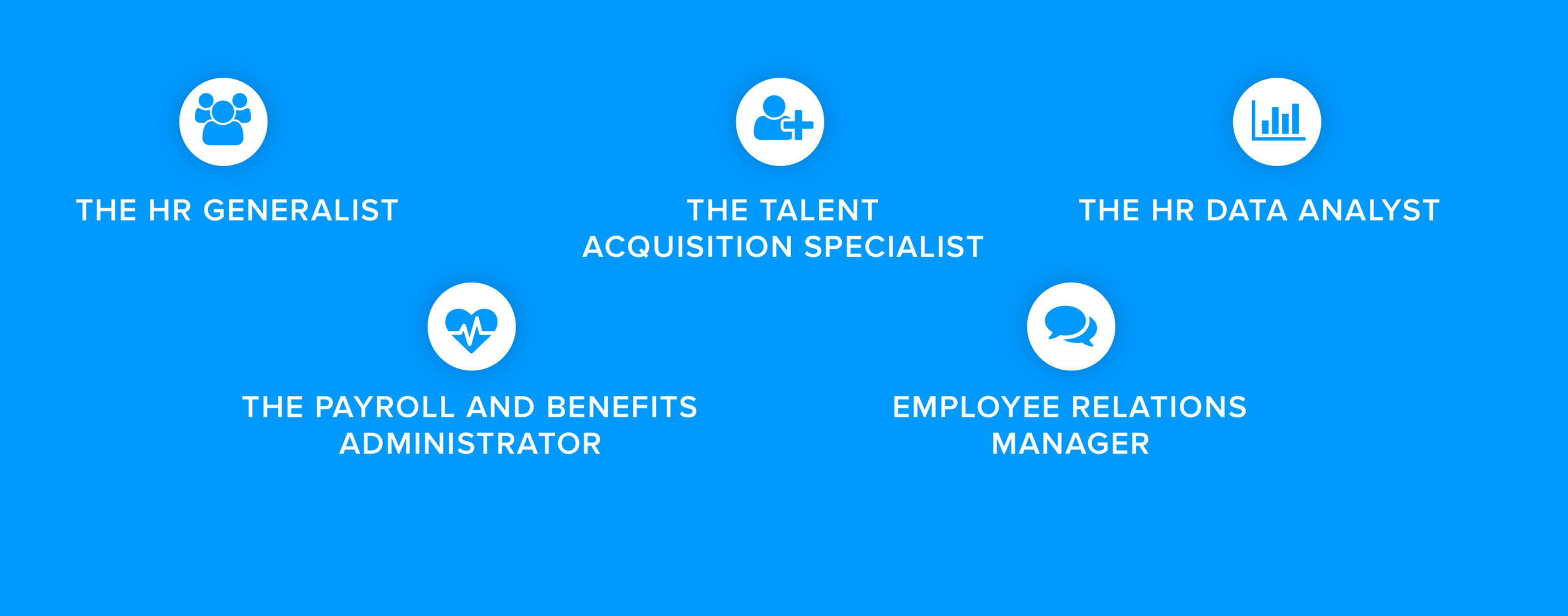 Your Guide To 5 Of The Best HR Career Paths