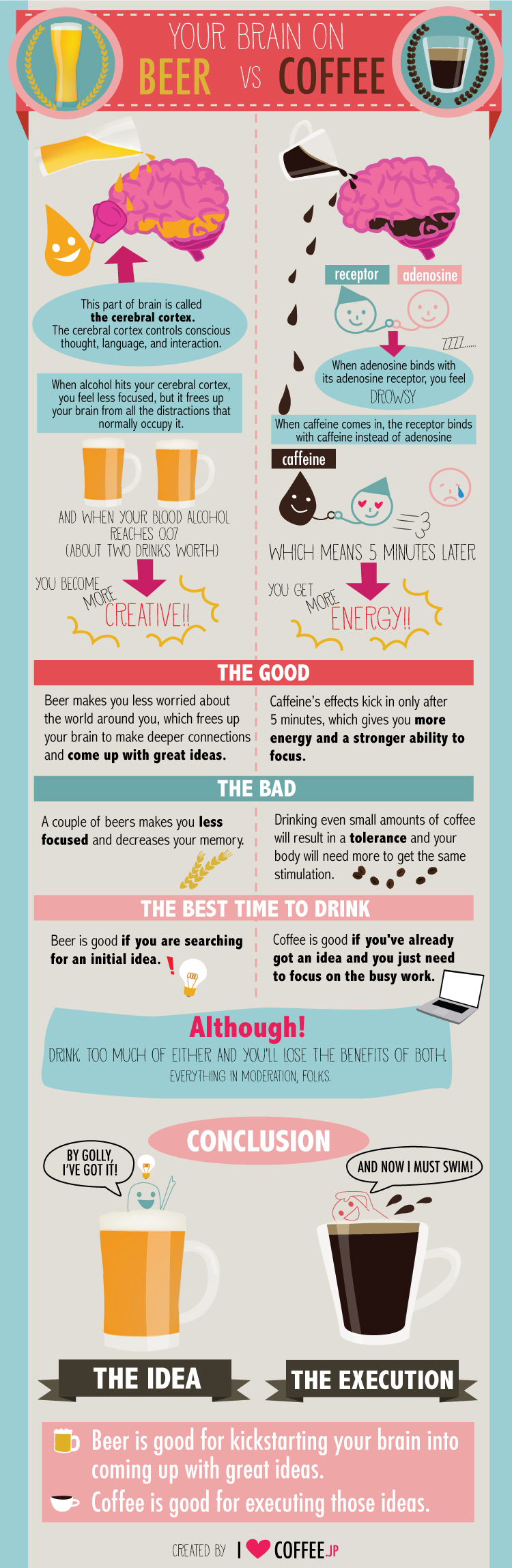 beer-coffee-brain-creativity-infographic