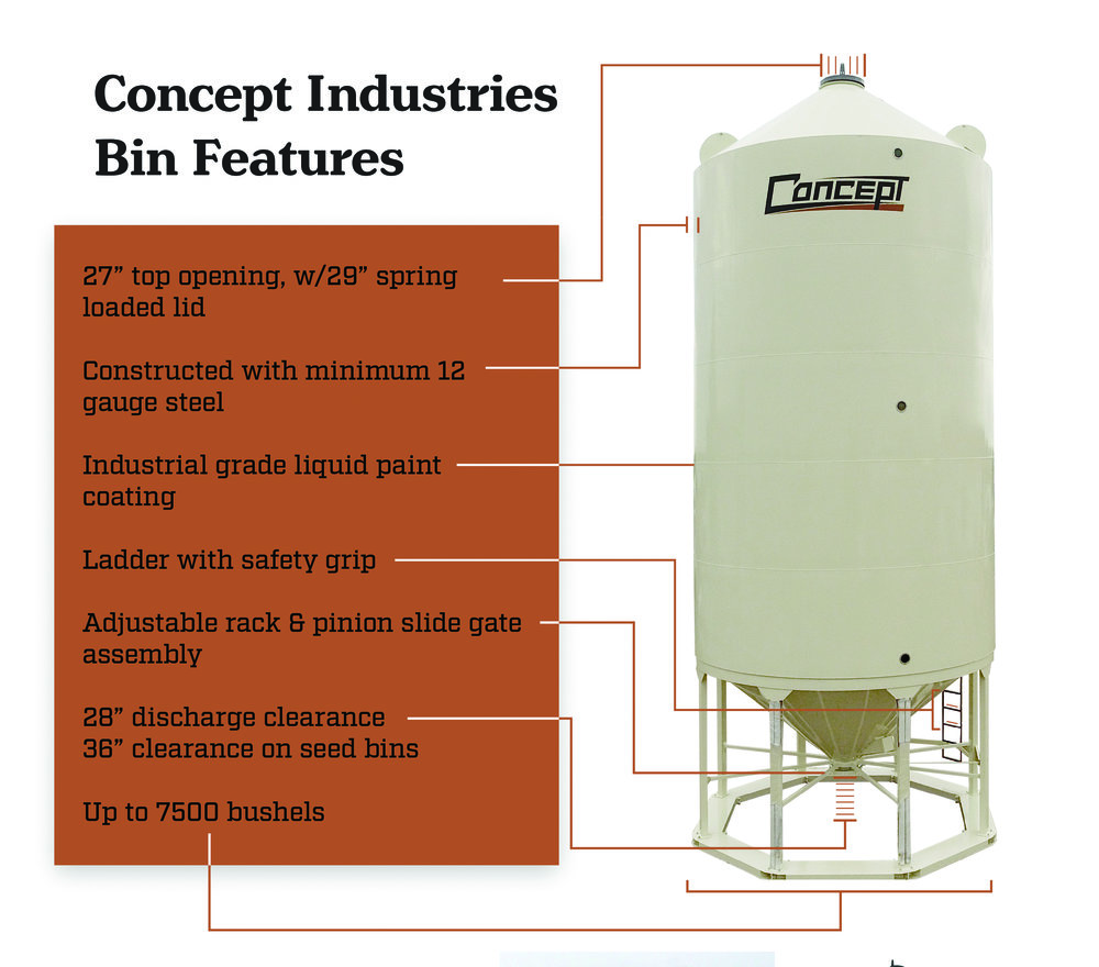 Concept Industries Bin Features