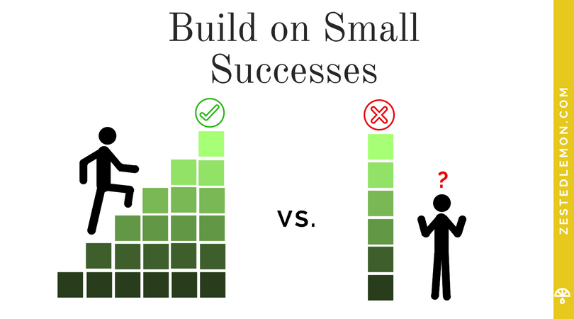 Build on Successes.png
