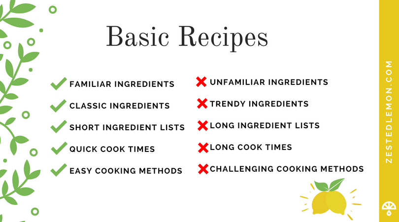 Basic Recipes.png