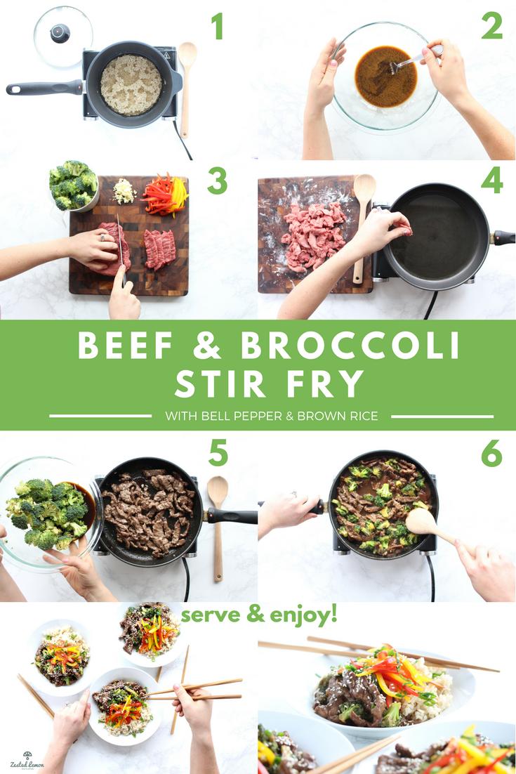 Beef & Broccoli Stir Fry 2.png
